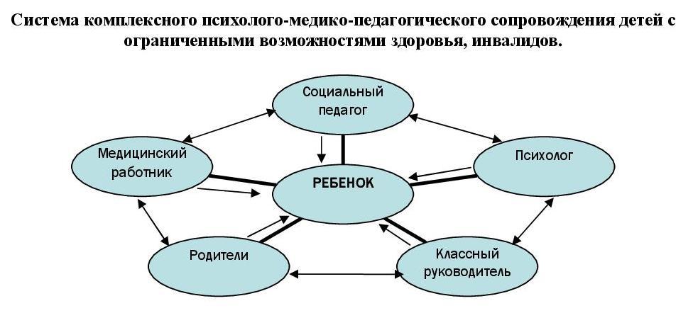 модель_2