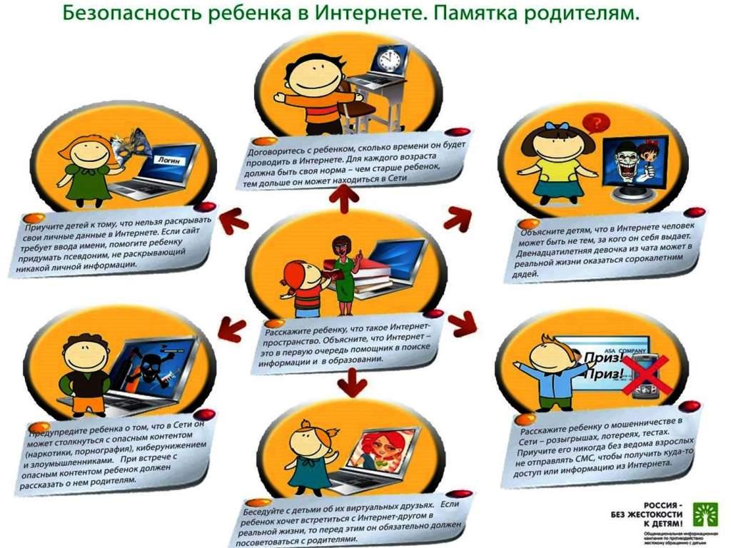 4. интернет родителям